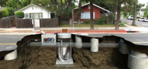 storm water pump systems
